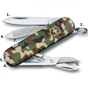 Victorinox Classic SD Swiss Army Knife - Camouflage